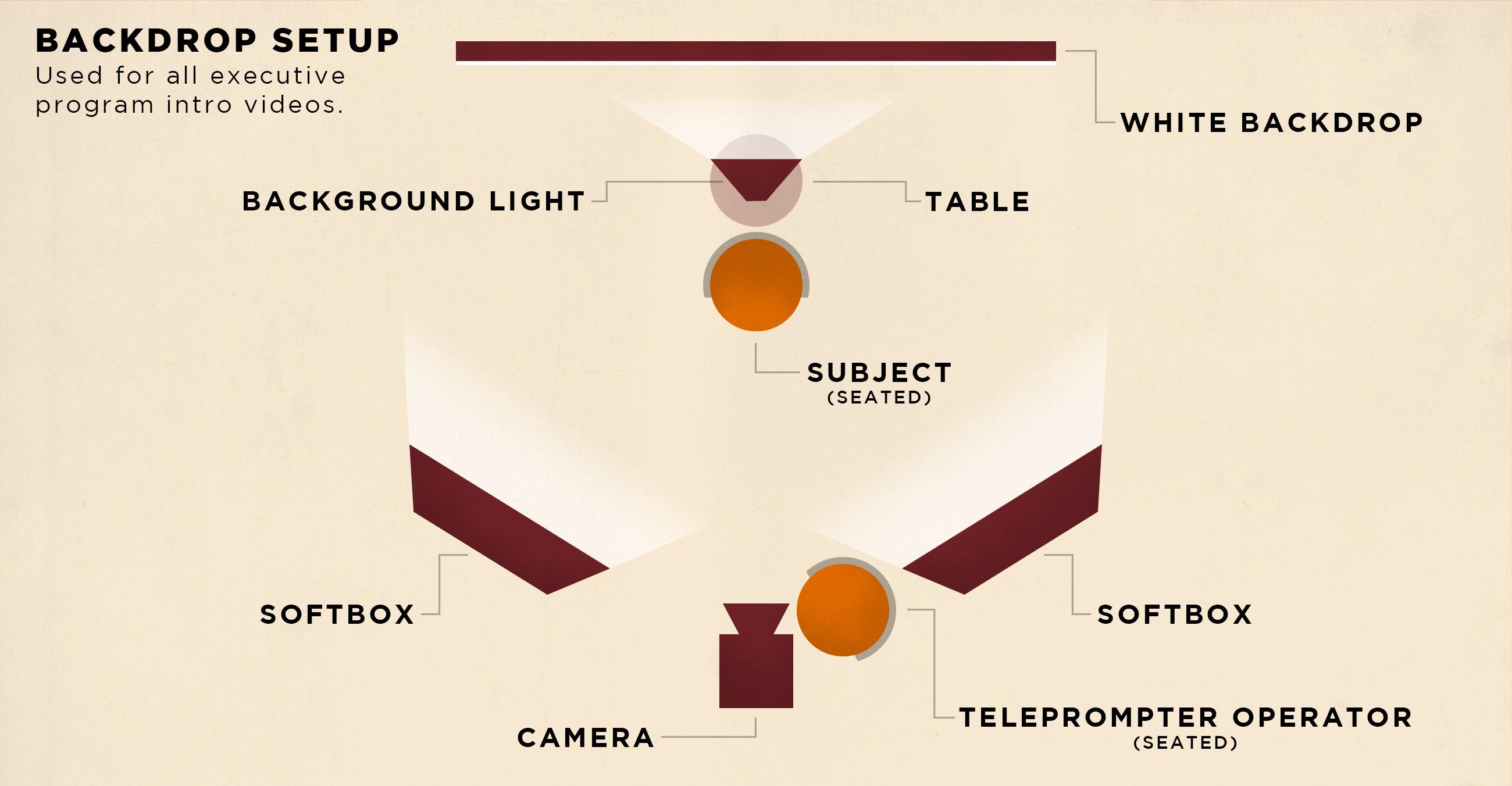 Video setup diagram ts miller ccuart Images